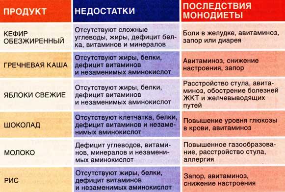 1-2-Kuhnya_diety-t