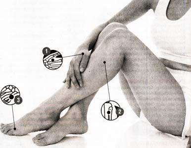 массажа биологически активных точек