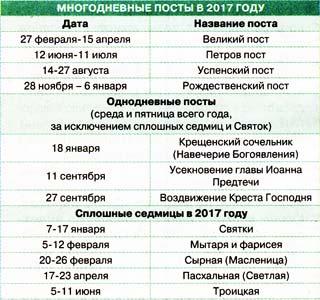 Православные посты на 2017 год