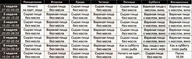 Календарь великого поста - 2017