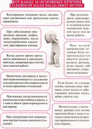 Почему болит голова