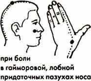 Заложенность носа, гайморит