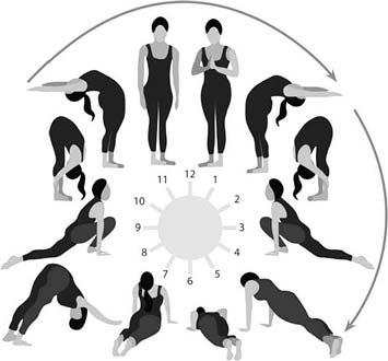упражнений из йоги